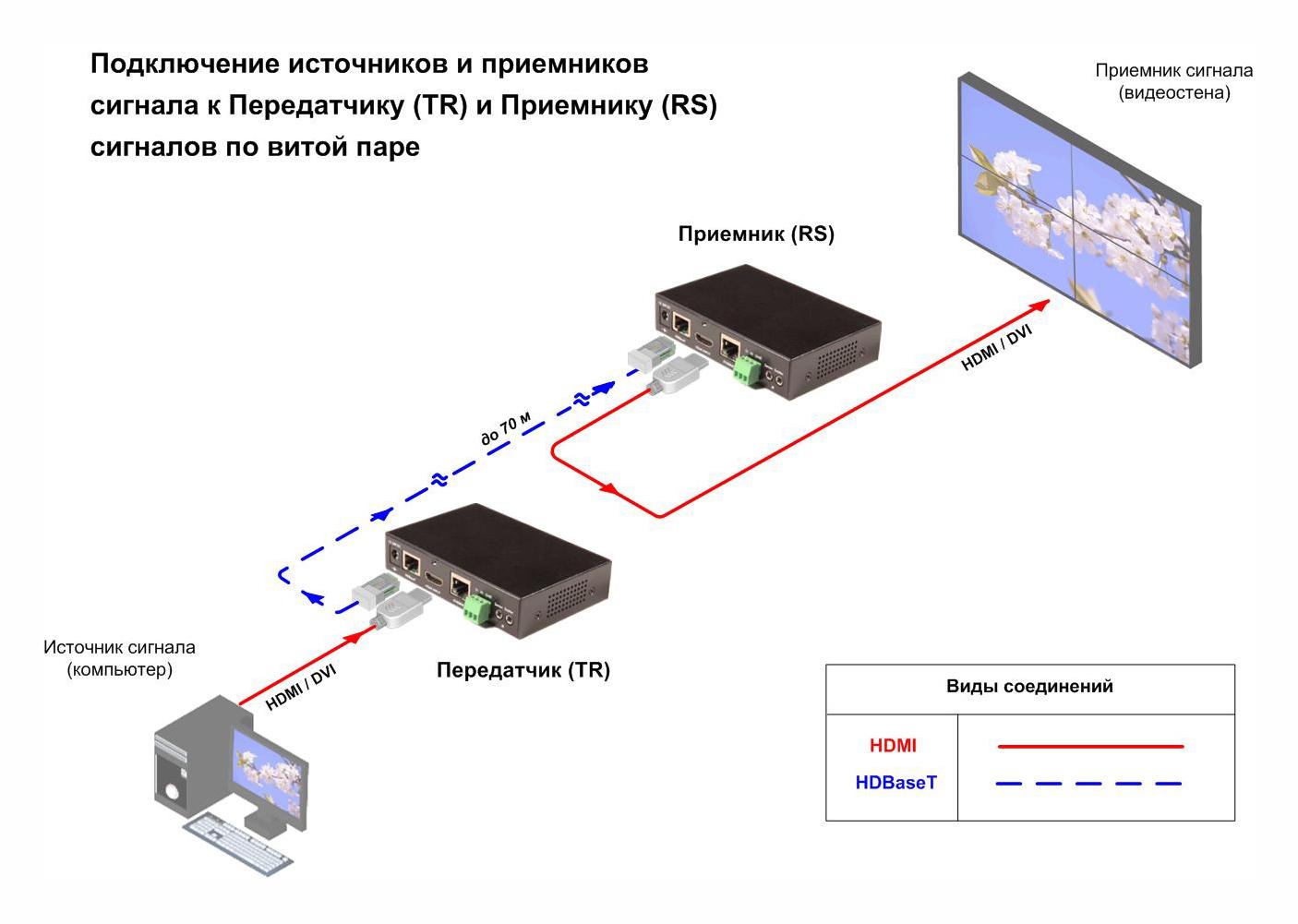 электрическая схема разъема dvi-hdmi