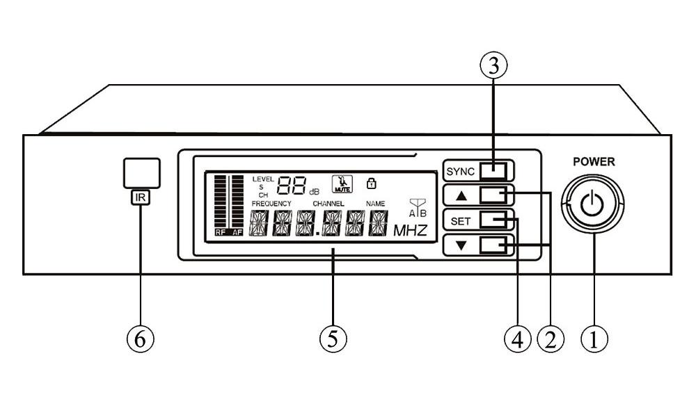 Передняя панель приемника AV Production MP-MIC-V1