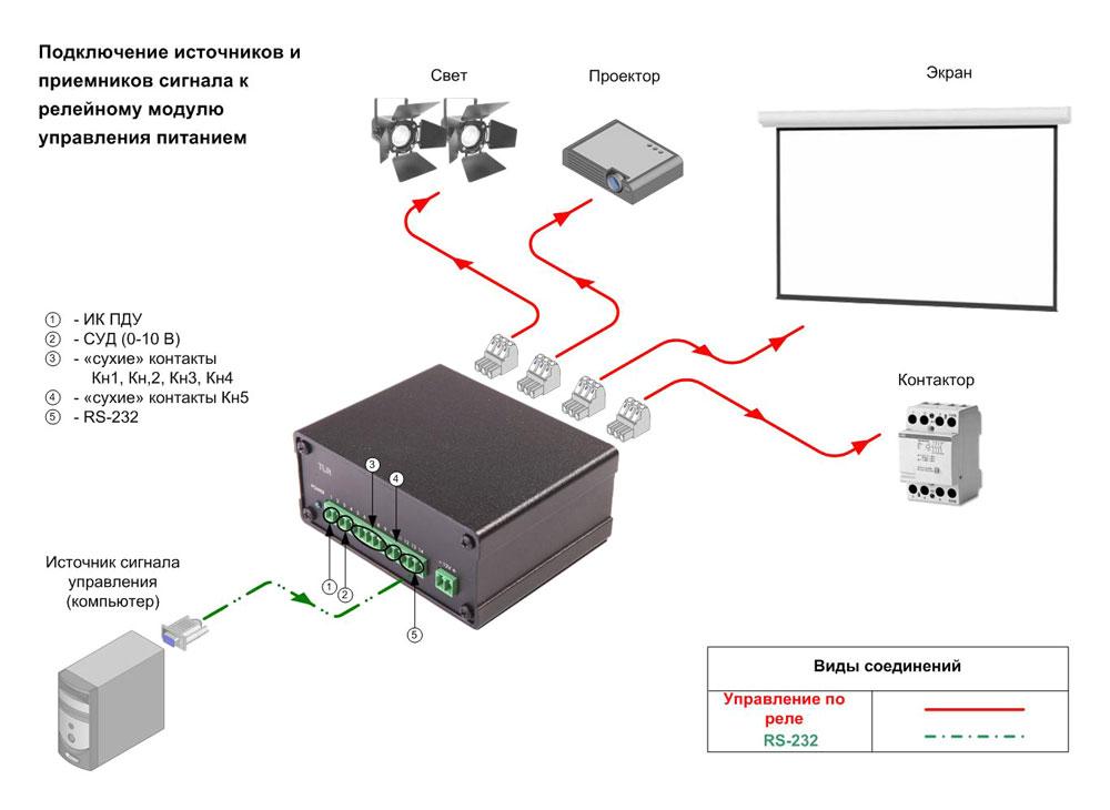 Схема подключения, релейный модуль, AV Production, TLR-RMC-4