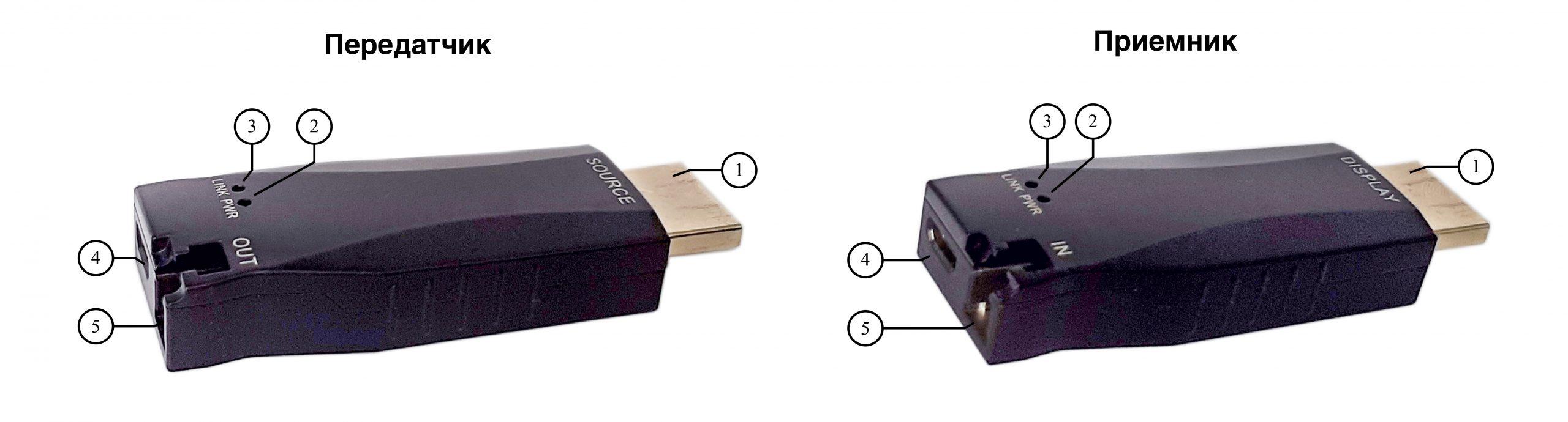 Внешний вид AV Production HDMI-STP-TR-RS-IP